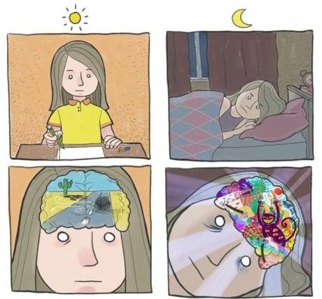 day night idea brain