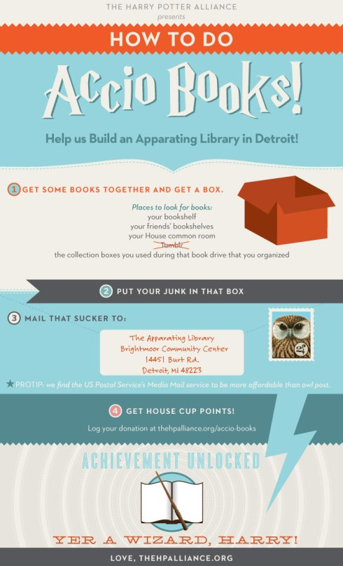 Accio Books 2014 infographic